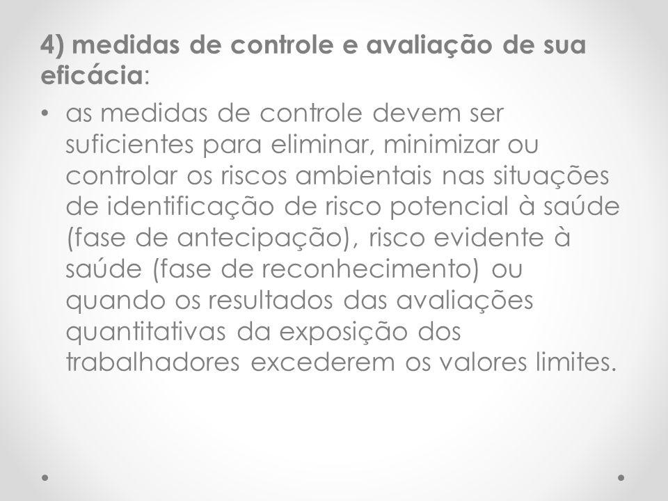 4) medidas de controle e avaliação de sua eficácia : as medidas de controle devem ser suficientes para eliminar, minimizar ou controlar os riscos ambi