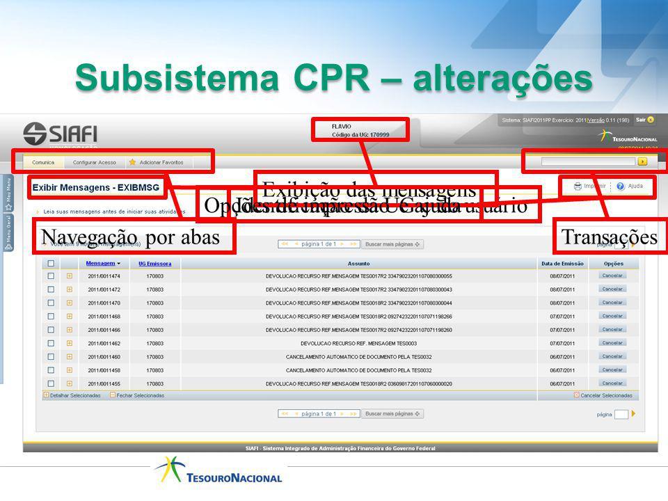Subsistema CPR – alterações Identificação da UG e do usuário Navegação por abas Exibição das mensagens Opções de impressão e ajuda Transações