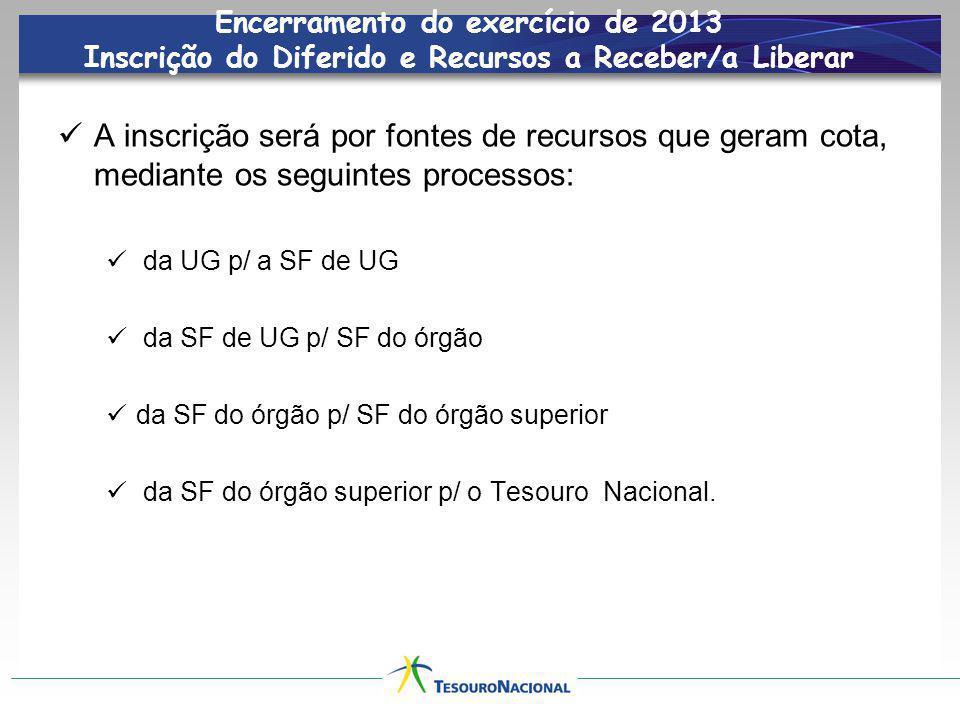 Encerramento do exercício de 2013 Inscrição do Diferido e Recursos a Receber/a Liberar A inscrição será por fontes de recursos que geram cota, mediant