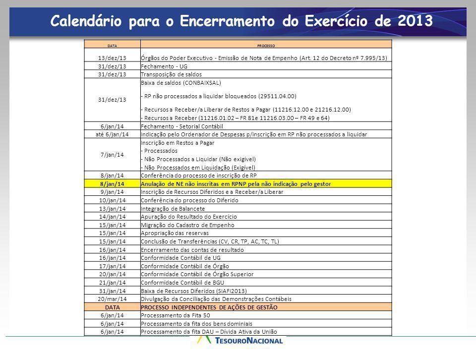 Calendário para o Encerramento do Exercício de 2013 DATAPROCESSO 13/dez/13Órgãos do Poder Executivo - Emissão de Nota de Empenho (Art. 12 do Decreto n