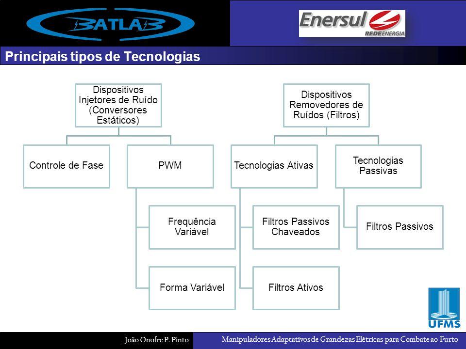 Manipuladores Adaptativos de Grandezas Elétricas para Combate ao Furto João Onofre P. Pinto Principais tipos de Tecnologias Dispositivos Injetores de