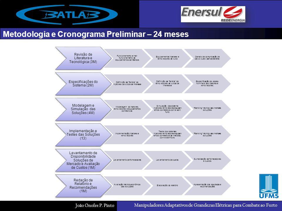 Manipuladores Adaptativos de Grandezas Elétricas para Combate ao Furto João Onofre P. Pinto Metodologia e Cronograma Preliminar – 24 meses Revisão de