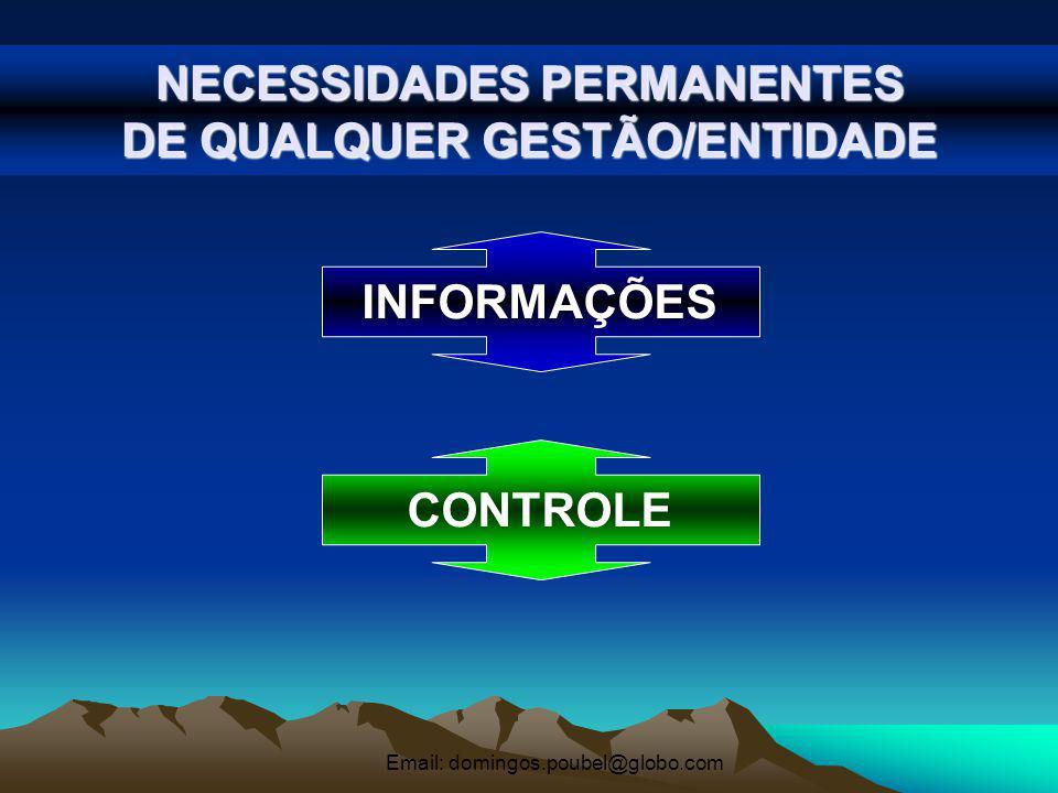 Email: domingos.poubel@globo.com NECESSIDADES PERMANENTES DE QUALQUER GESTÃO/ENTIDADE INFORMAÇÕES CONTROLE