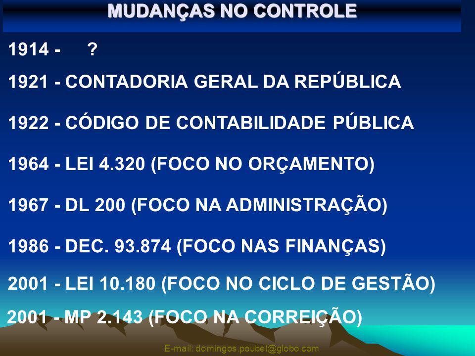 MUDANÇAS NO CONTROLE 1914 - .