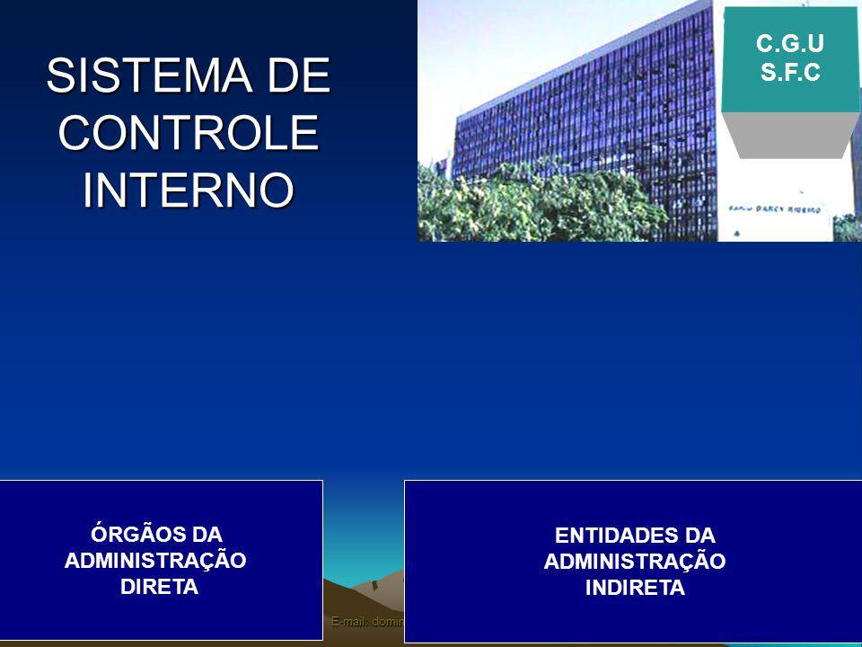 ENTIDADES DA ADMINISTRAÇÃO INDIRETA ÓRGÃOS DA ADMINISTRAÇÃO DIRETA SISTEMA DE CONTROLEINTERNO C.G.U S.F.C