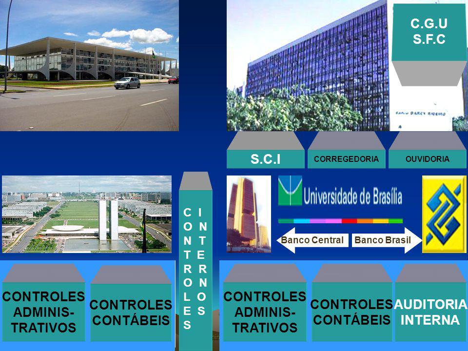 E-mail: domingos.poubel@globo.com ENTIDADES DA ADMINISTRAÇÃO INDIRETA ÓRGÃOS DA ADMINISTRAÇÃO DIRETA SISTEMA DE CONTROLEINTERNO Banco Brasil Banco Central CONTROLES ADMINIS- TRATIVOS AUDITORIA INTERNA CONTROLES ADMINIS- TRATIVOS CONTROLES CONTÁBEIS C.G.U S.F.C CONTROLES CONTÁBEIS S.C.I CORREGEDORIAOUVIDORIA C I O N N T T E R O N L O E S S