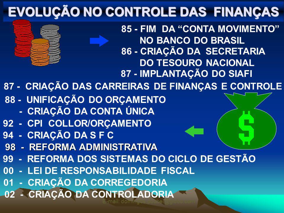 EVOLUÇÃO NO CONTROLE DAS FINANÇAS 85 - FIM DA CONTA MOVIMENTO NO BANCO DO BRASIL 86 - CRIAÇÃO DA SECRETARIA DO TESOURO NACIONAL 87 - IMPLANTAÇÃO DO SIAFI 88 - UNIFICAÇÃO DO ORÇAMENTO - CRIAÇÃO DA CONTA ÚNICA 94 - CRIAÇÃO DA S F C 98 - REFORMA ADMINISTRATIVA 98 - REFORMA ADMINISTRATIVA 99 - REFORMA DOS SISTEMAS DO CICLO DE GESTÃO 00 - LEI DE RESPONSABILIDADE FISCAL 92 - CPI COLLOR/ORÇAMENTO 01 - CRIAÇÃO DA CORREGEDORIA 02 - CRIAÇÃO DA CONTROLADORIA 87 - CRIAÇÃO DAS CARREIRAS DE FINANÇAS E CONTROLE E-mail: domingos.poubel@globo.com