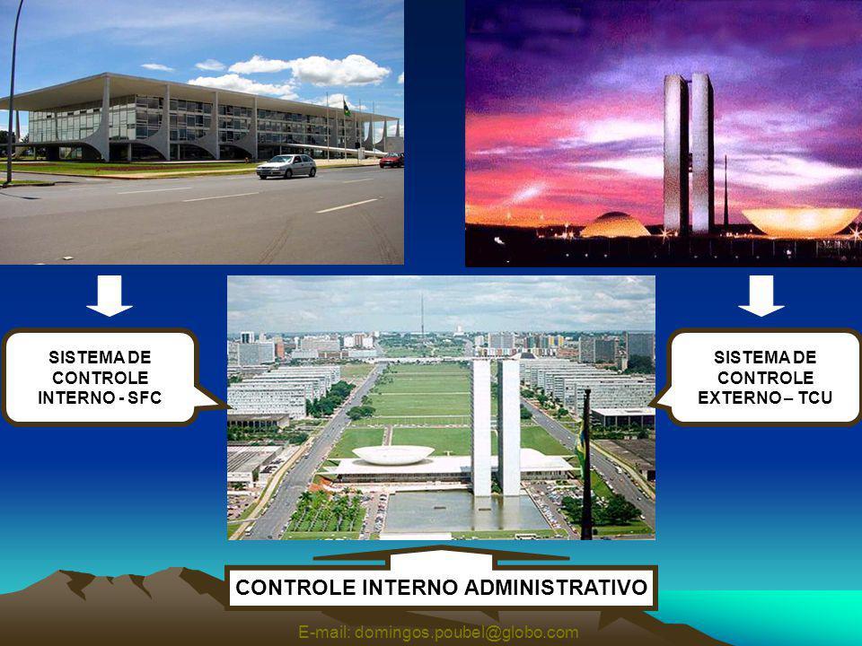 SISTEMA DE CONTROLE EXTERNO – TCU SISTEMA DE CONTROLE INTERNO - SFC CONTROLE INTERNO ADMINISTRATIVO E-mail: domingos.poubel@globo.com