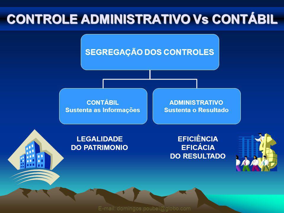 SEGREGAÇÃO DOS CONTROLES CONTÁBIL Sustenta as Informações ADMINISTRATIVO Sustenta o Resultado LEGALIDADE DO PATRIMONIO EFICIÊNCIA EFICÁCIA DO RESULTADO E-mail: domingos.poubel@globo.com CONTROLE ADMINISTRATIVO Vs CONTÁBIL
