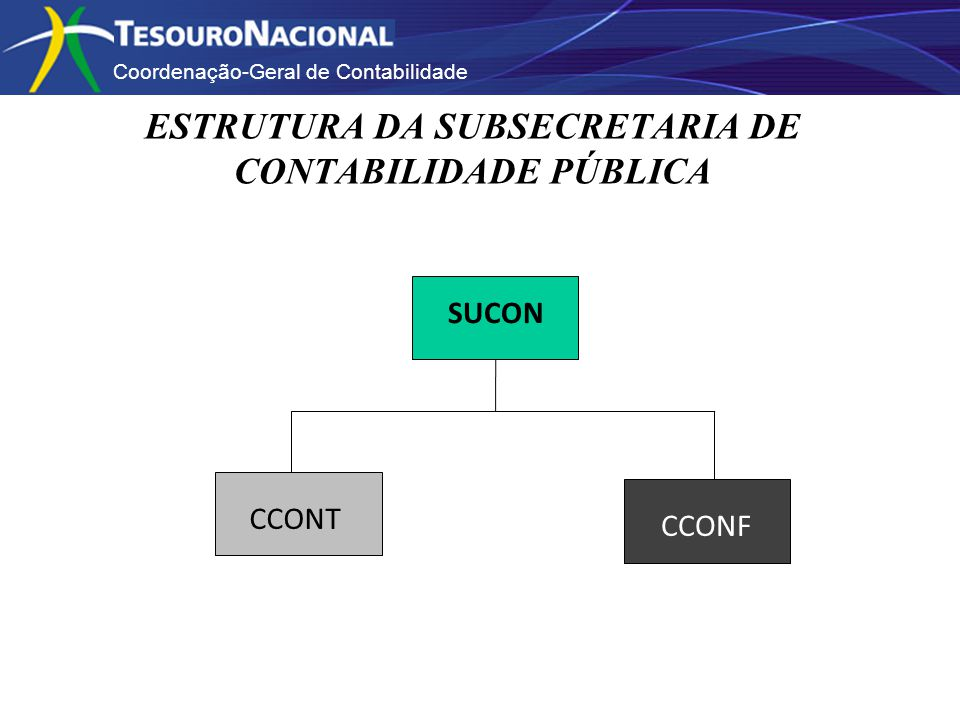 Coordenação-Geral de Contabilidade SUCON CCONT CCONF ESTRUTURA DA SUBSECRETARIA DE CONTABILIDADE PÚBLICA