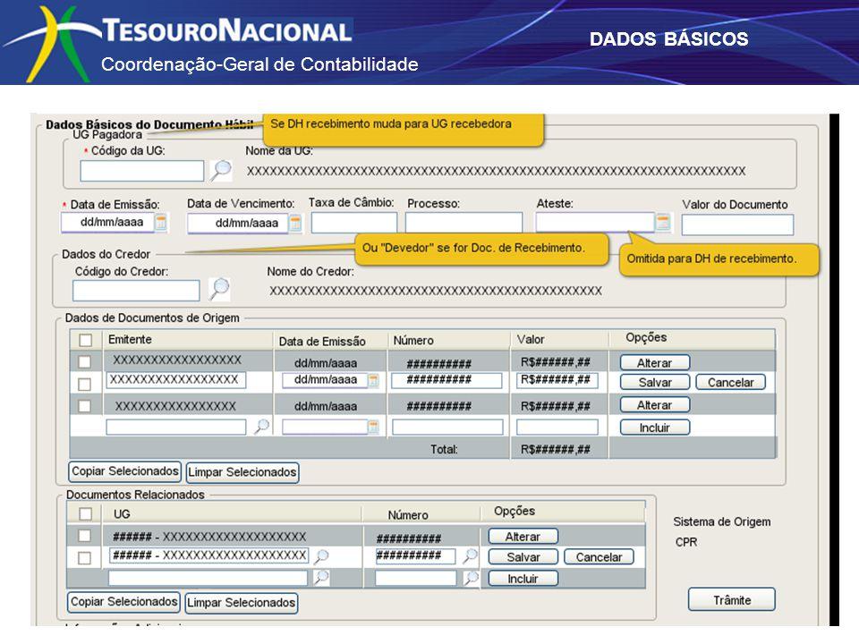 Coordenação-Geral de Contabilidade DADOS BÁSICOS