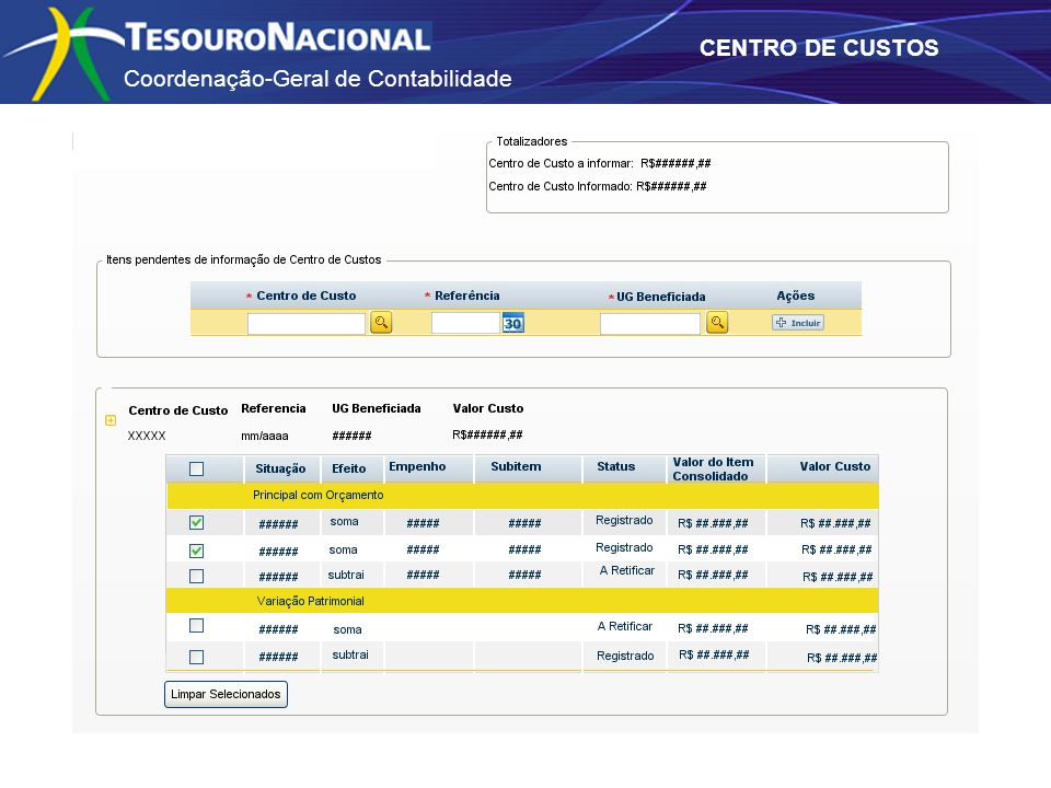Coordenação-Geral de Contabilidade CENTRO DE CUSTOS