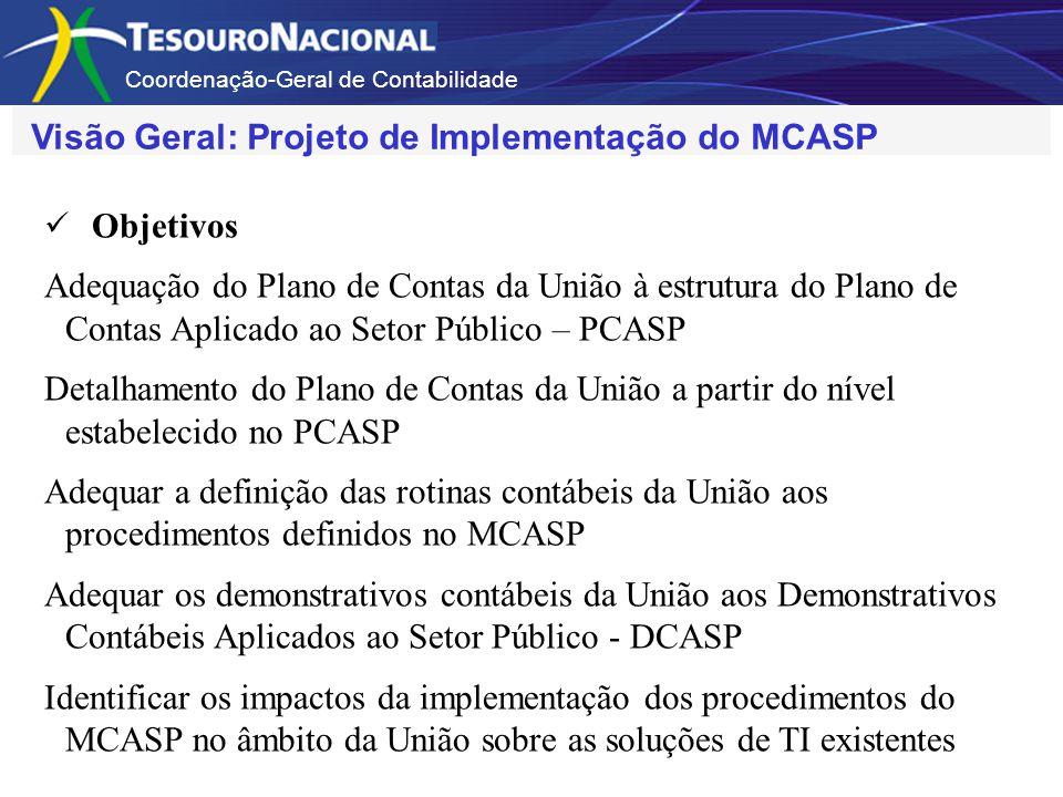 Coordenação-Geral de Contabilidade Implementação MCASP – Objetivos Visão Geral: Projeto de Implementação do MCASP Objetivos Adequação do Plano de Contas da União à estrutura do Plano de Contas Aplicado ao Setor Público – PCASP Detalhamento do Plano de Contas da União a partir do nível estabelecido no PCASP Adequar a definição das rotinas contábeis da União aos procedimentos definidos no MCASP Adequar os demonstrativos contábeis da União aos Demonstrativos Contábeis Aplicados ao Setor Público - DCASP Identificar os impactos da implementação dos procedimentos do MCASP no âmbito da União sobre as soluções de TI existentes