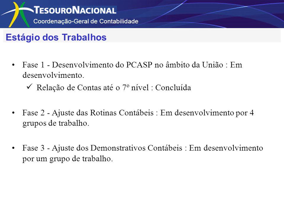 Coordenação-Geral de Contabilidade Fase 1 - Desenvolvimento do PCASP no âmbito da União : Em desenvolvimento. Relação de Contas até o 7º nível : Concl