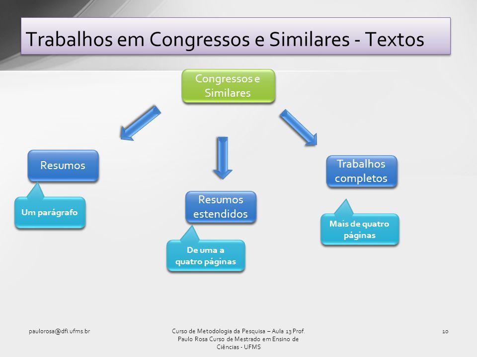 Trabalhos em Congressos e Similares - Textos paulorosa@dfi.ufms.br10Curso de Metodologia da Pesquisa – Aula 13 Prof.