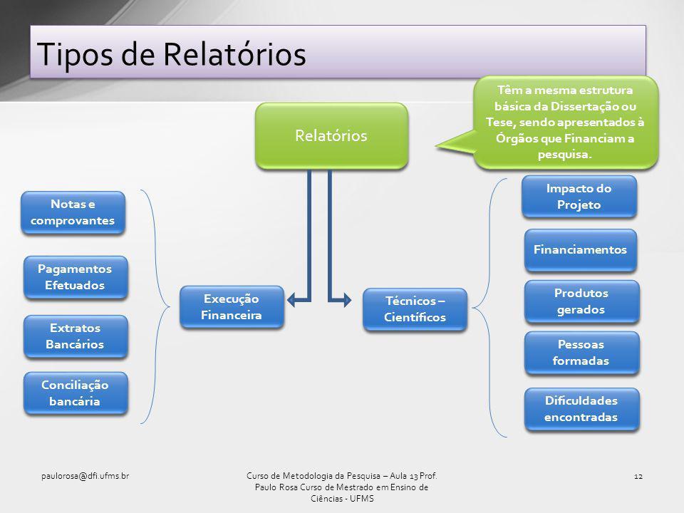 Tipos de Relatórios paulorosa@dfi.ufms.br12Curso de Metodologia da Pesquisa – Aula 13 Prof.