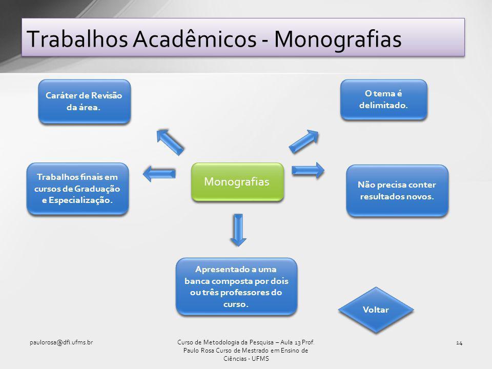 Trabalhos Acadêmicos - Monografias paulorosa@dfi.ufms.br14Curso de Metodologia da Pesquisa – Aula 13 Prof.