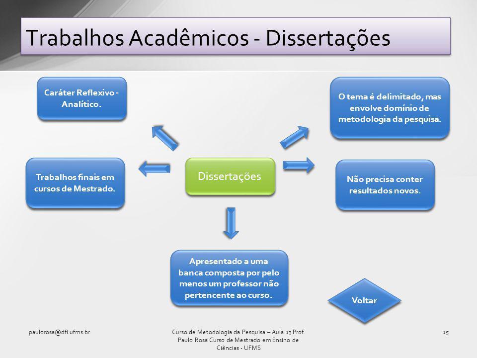 Trabalhos Acadêmicos - Dissertações paulorosa@dfi.ufms.br15Curso de Metodologia da Pesquisa – Aula 13 Prof.