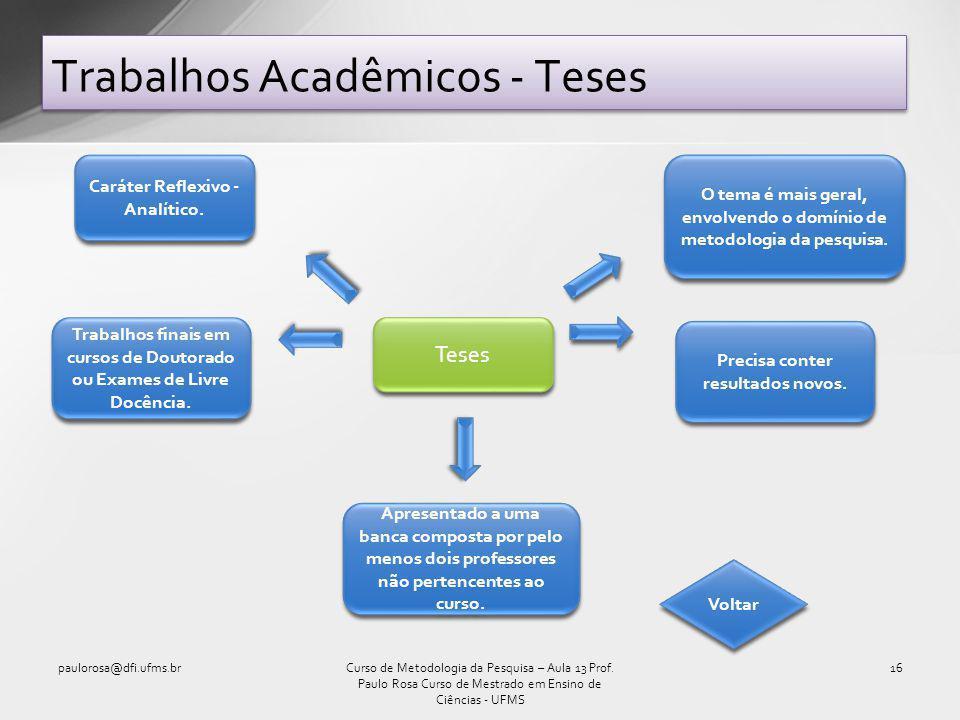 Trabalhos Acadêmicos - Teses paulorosa@dfi.ufms.br16Curso de Metodologia da Pesquisa – Aula 13 Prof.