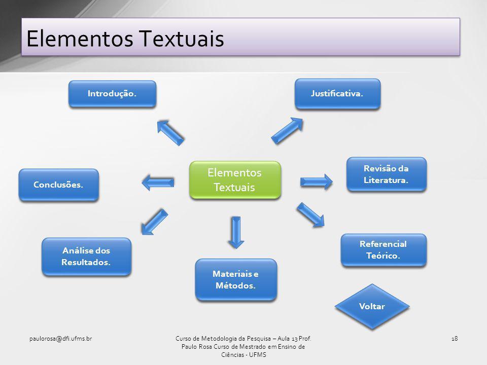 Elementos Textuais paulorosa@dfi.ufms.br18Curso de Metodologia da Pesquisa – Aula 13 Prof.