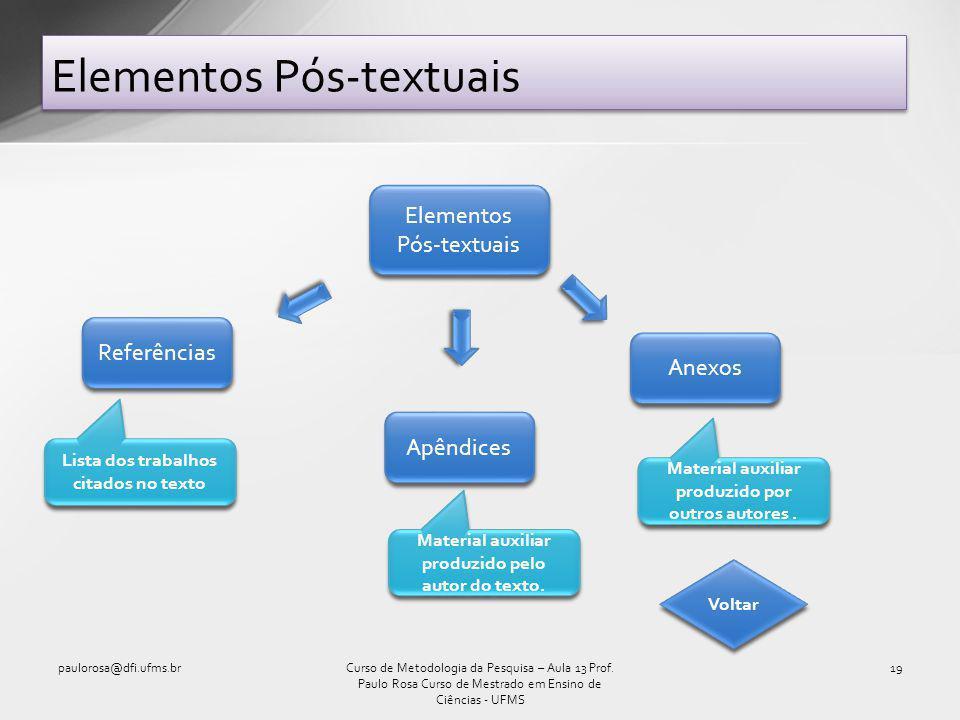 Elementos Pós-textuais paulorosa@dfi.ufms.br19Curso de Metodologia da Pesquisa – Aula 13 Prof.