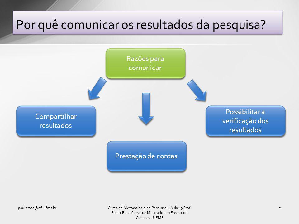 Por quê comunicar os resultados da pesquisa.