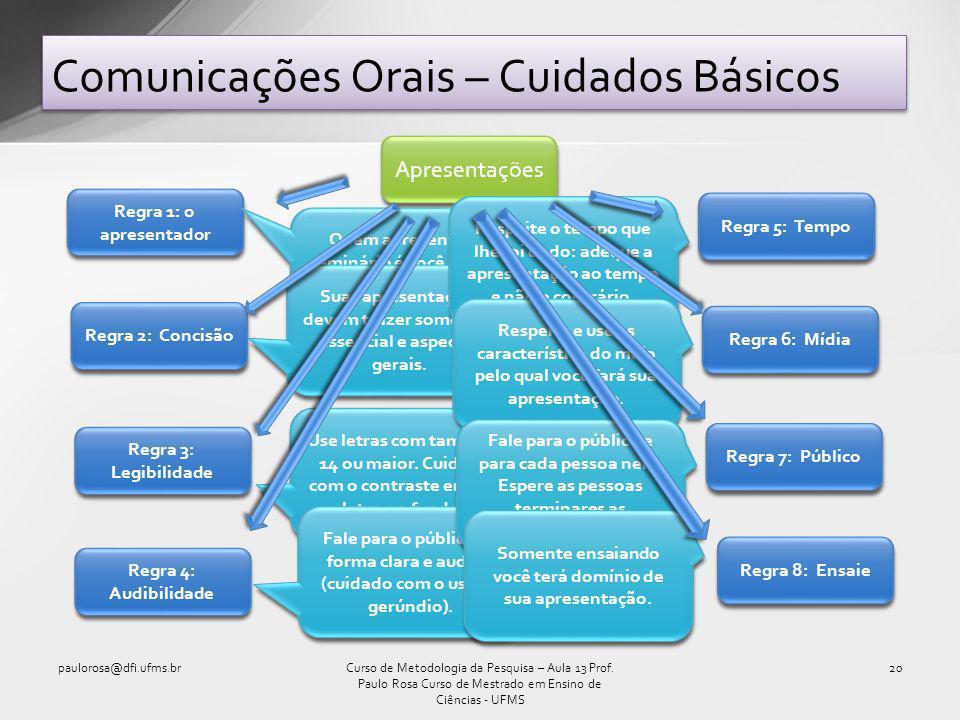 Comunicações Orais – Cuidados Básicos paulorosa@dfi.ufms.br20Curso de Metodologia da Pesquisa – Aula 13 Prof.