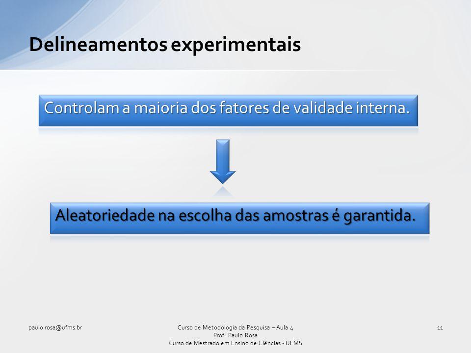 Delineamentos experimentais 11Curso de Metodologia da Pesquisa – Aula 4 Prof. Paulo Rosa Curso de Mestrado em Ensino de Ciências - UFMS paulo.rosa@ufm