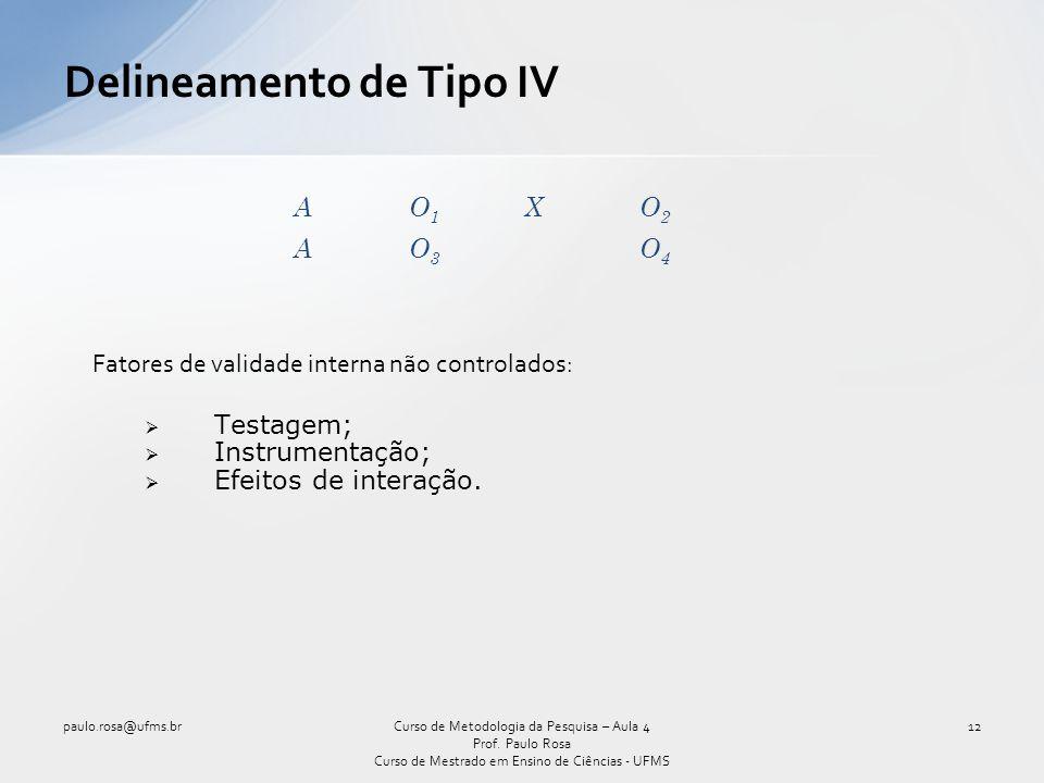 Delineamento de Tipo IV AO1O1 XO2O2 AO3O3 O4O4 Fatores de validade interna não controlados: Testagem; Instrumentação; Efeitos de interação. Curso de M