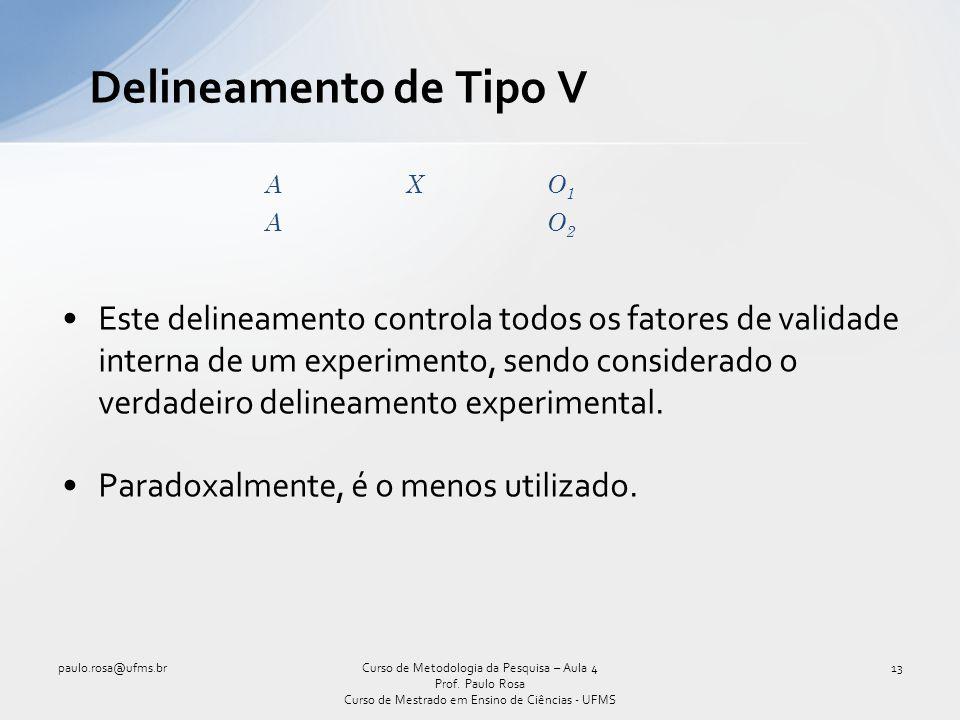 Delineamento de Tipo V Este delineamento controla todos os fatores de validade interna de um experimento, sendo considerado o verdadeiro delineamento