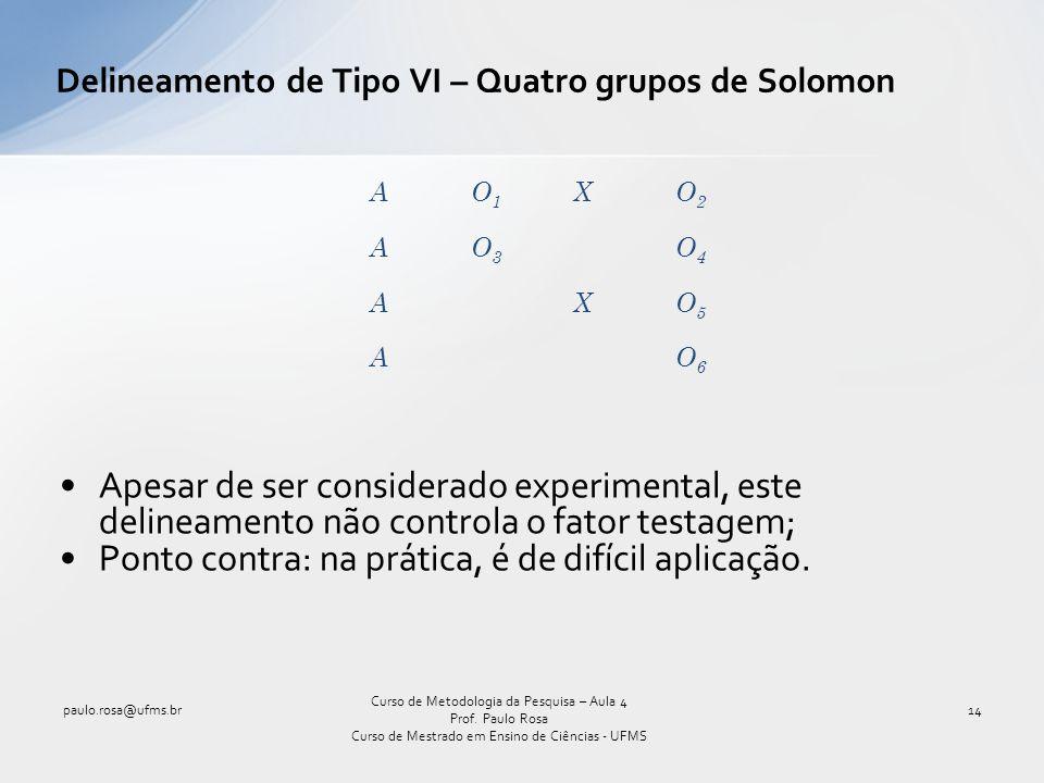 Delineamento de Tipo VI – Quatro grupos de Solomon Apesar de ser considerado experimental, este delineamento não controla o fator testagem; Ponto cont