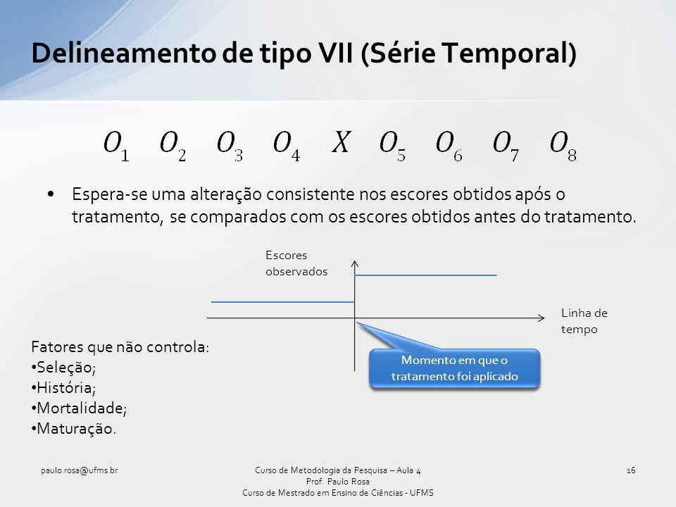 Delineamento de tipo VII (Série Temporal) Espera-se uma alteração consistente nos escores obtidos após o tratamento, se comparados com os escores obti