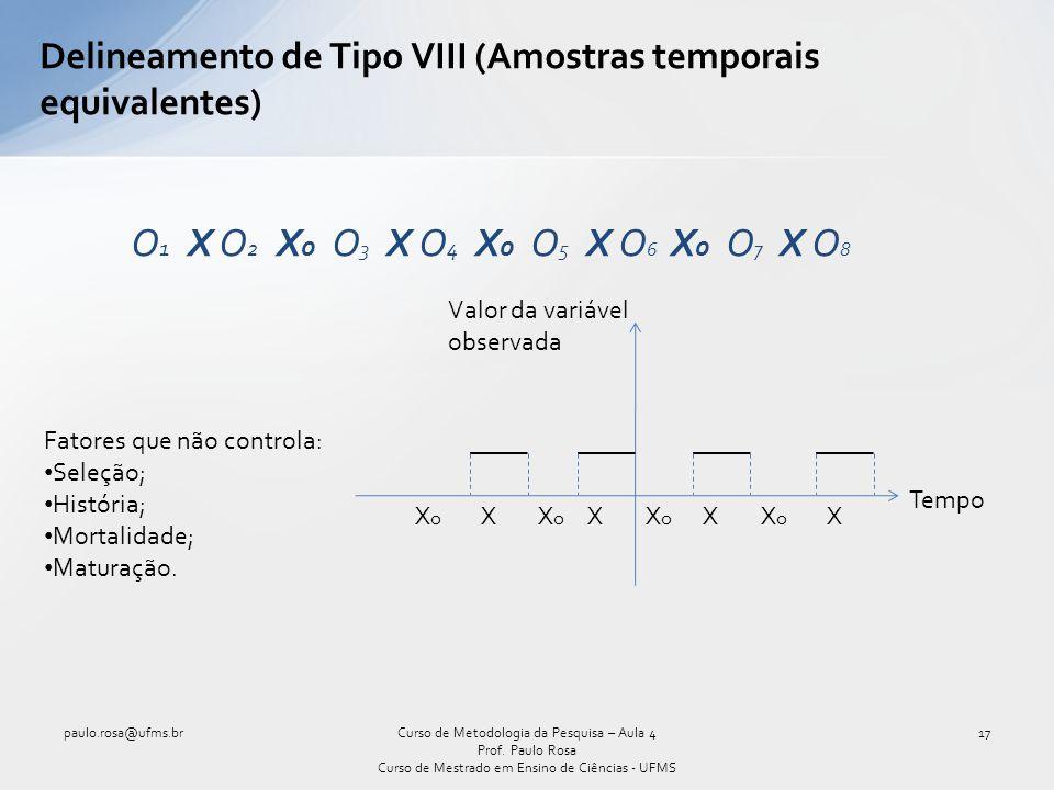 Delineamento de Tipo VIII (Amostras temporais equivalentes) Curso de Metodologia da Pesquisa – Aula 4 Prof. Paulo Rosa Curso de Mestrado em Ensino de