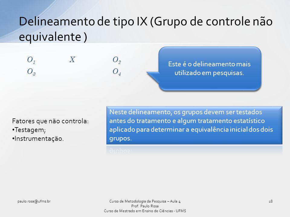 Delineamento de tipo IX (Grupo de controle não equivalente ) Curso de Metodologia da Pesquisa – Aula 4 Prof. Paulo Rosa Curso de Mestrado em Ensino de