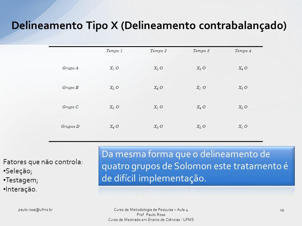 Delineamento Tipo X (Delineamento contrabalançado) Curso de Metodologia da Pesquisa – Aula 4 Prof. Paulo Rosa Curso de Mestrado em Ensino de Ciências