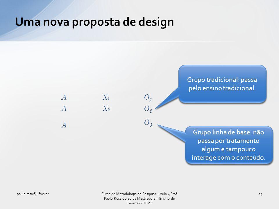 Uma nova proposta de design Curso de Metodologia da Pesquisa – Aula 4 Prof. Paulo Rosa Curso de Mestrado em Ensino de Ciências - UFMS AX1X1 O1O1 AAAA