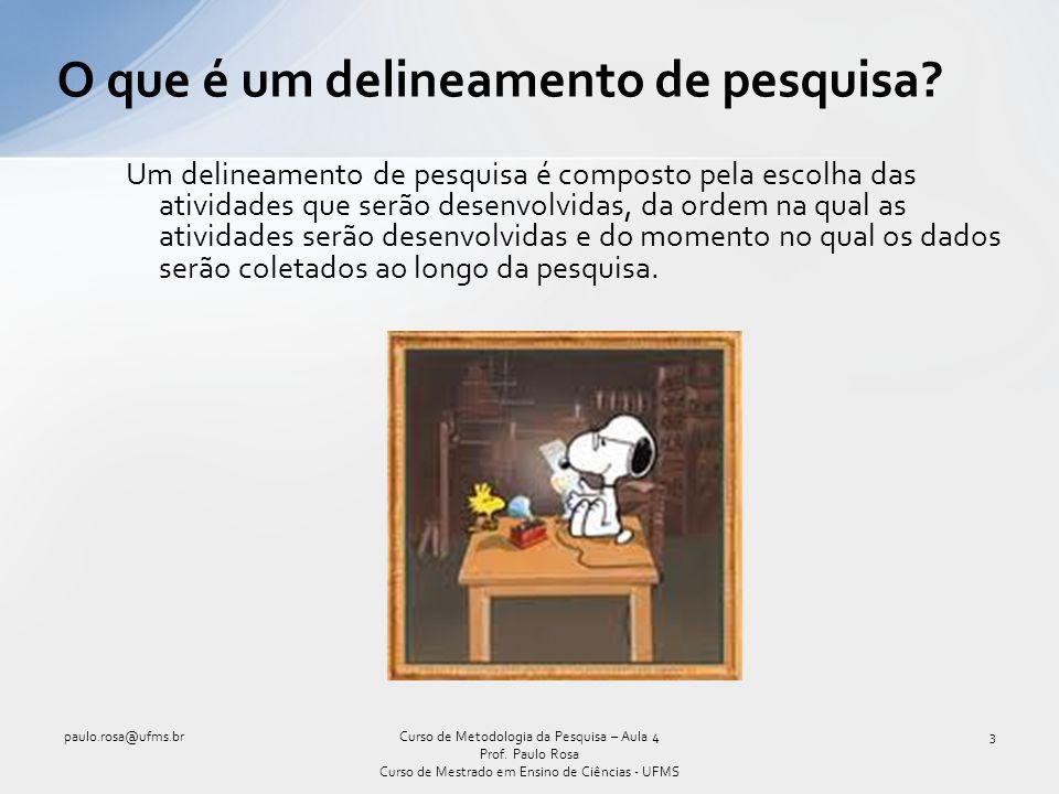 Uma nova proposta de design Curso de Metodologia da Pesquisa – Aula 4 Prof.