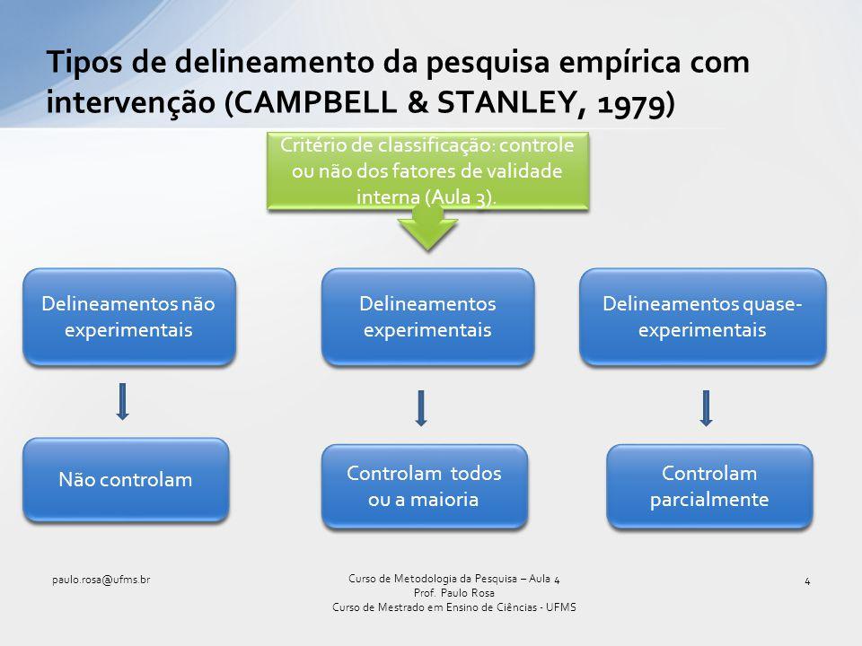 Tipos de delineamento da pesquisa empírica com intervenção (CAMPBELL & STANLEY, 1979) 4 Curso de Metodologia da Pesquisa – Aula 4 Prof. Paulo Rosa Cur