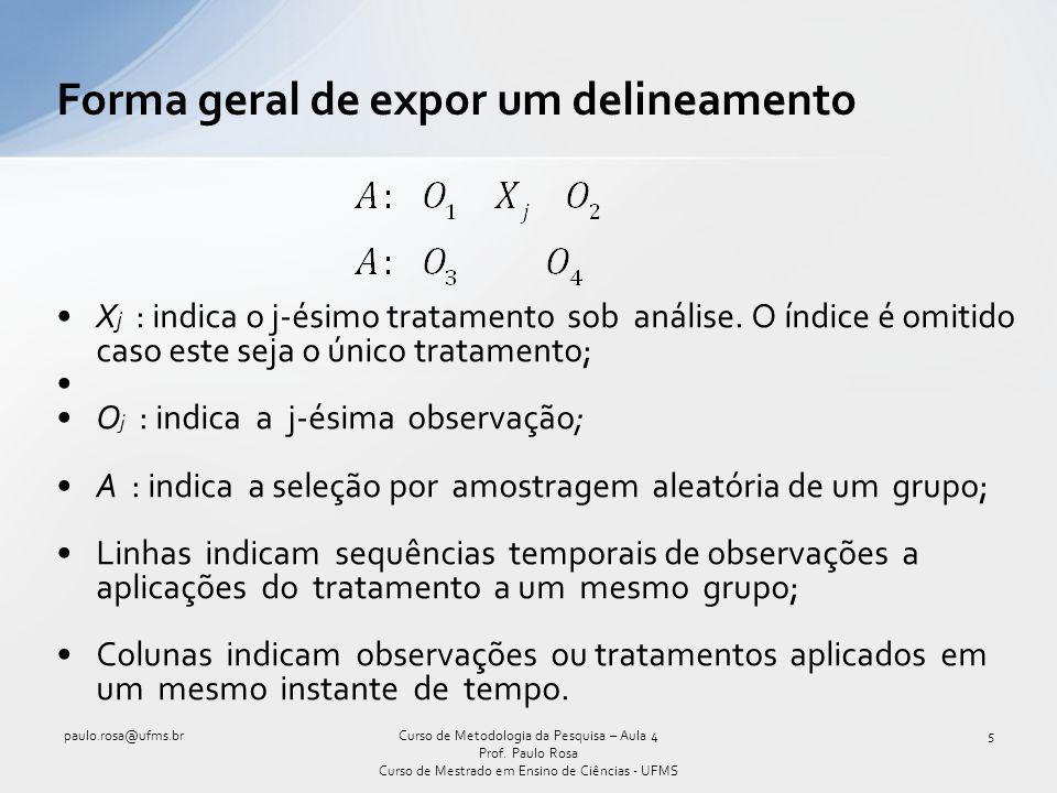 Forma geral de expor um delineamento X j : indica o j-ésimo tratamento sob análise. O índice é omitido caso este seja o único tratamento; O j : indica