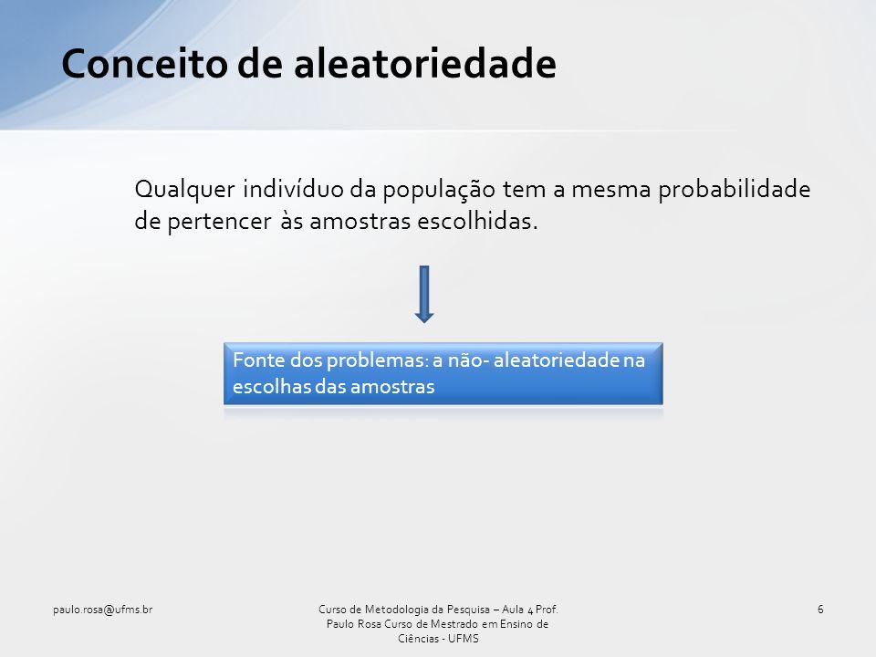 Curso de Metodologia da Pesquisa – Aula 4 Prof. Paulo Rosa Curso de Mestrado em Ensino de Ciências - UFMS Qualquer indivíduo da população tem a mesma