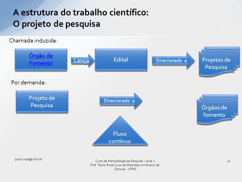 A estrutura do trabalho científico: O projeto de pesquisa paulo.rosa@ufms.br 10Curso de Metodologia da Pesquisa – Aula 2 Prof. Paulo Rosa Curso de Mes