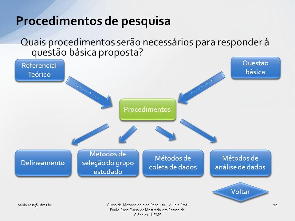Quais procedimentos serão necessários para responder à questão básica proposta? Procedimentos de pesquisa paulo.rosa@ufms.br20Curso de Metodologia da
