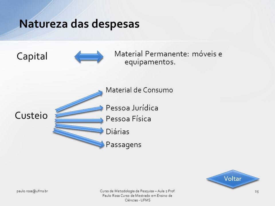 Capital Natureza das despesas paulo.rosa@ufms.br25Curso de Metodologia da Pesquisa – Aula 2 Prof. Paulo Rosa Curso de Mestrado em Ensino de Ciências -