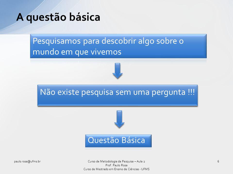 Não existe pesquisa sem uma pergunta !!! A questão básica paulo.rosa@ufms.br6Curso de Metodologia da Pesquisa – Aula 2 Prof. Paulo Rosa Curso de Mestr