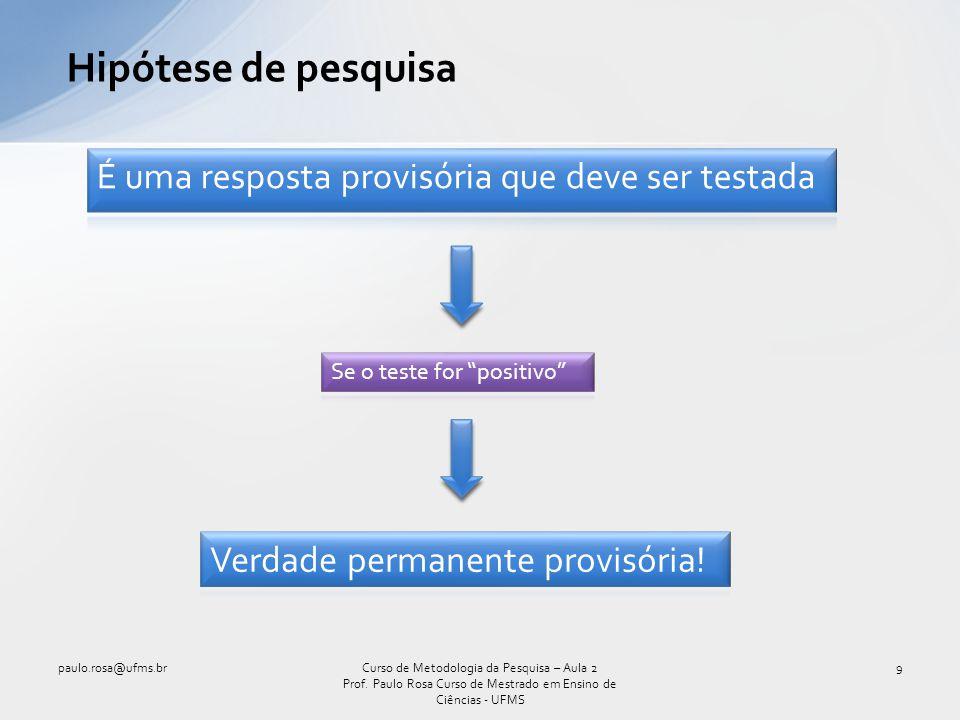 Hipótese de pesquisa paulo.rosa@ufms.br9Curso de Metodologia da Pesquisa – Aula 2 Prof. Paulo Rosa Curso de Mestrado em Ensino de Ciências - UFMS