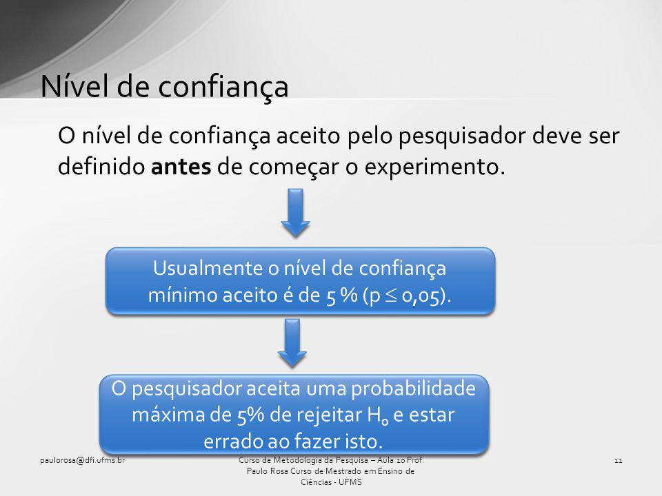 Nível de confiança paulorosa@dfi.ufms.br11Curso de Metodologia da Pesquisa – Aula 10 Prof. Paulo Rosa Curso de Mestrado em Ensino de Ciências - UFMS O