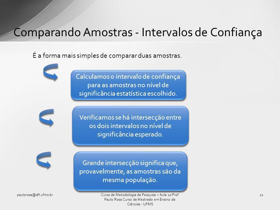 Comparando Amostras - Intervalos de Confiança paulorosa@dfi.ufms.br12Curso de Metodologia da Pesquisa – Aula 10 Prof.