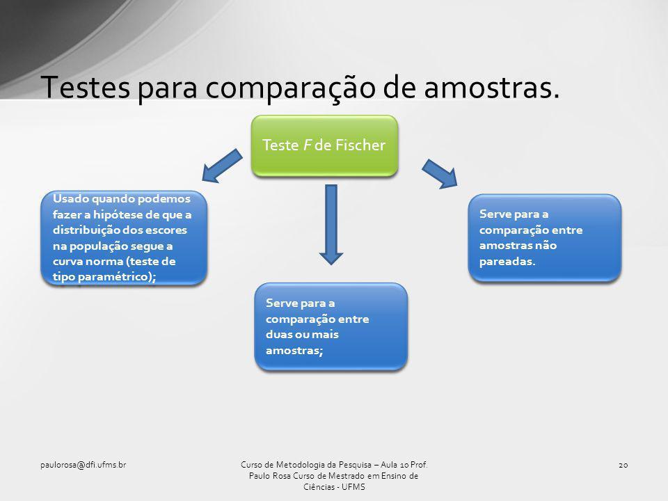 Testes para comparação de amostras. Curso de Metodologia da Pesquisa – Aula 10 Prof. Paulo Rosa Curso de Mestrado em Ensino de Ciências - UFMS pauloro