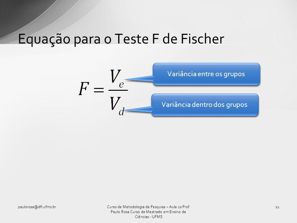 Equação para o Teste F de Fischer paulorosa@dfi.ufms.br21Curso de Metodologia da Pesquisa – Aula 10 Prof. Paulo Rosa Curso de Mestrado em Ensino de Ci