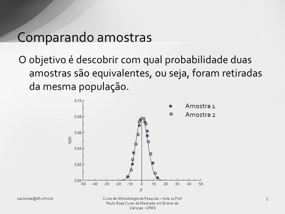 Comparando amostras O objetivo é descobrir com qual probabilidade duas amostras são equivalentes, ou seja, foram retiradas da mesma população. Curso d